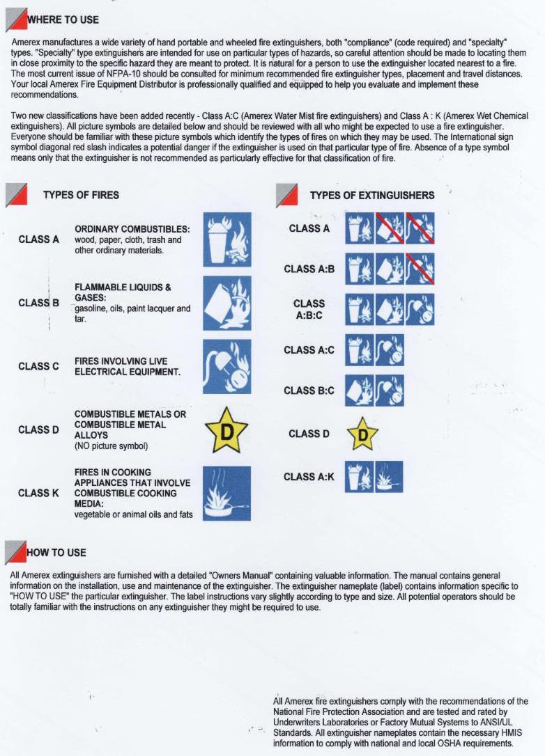 Raider fire protection fire safety training biocorpaavc Choice Image